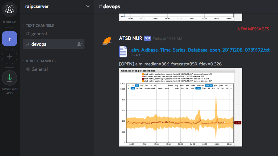 Discord Notifications | Axibase Time Series Database - ATSD