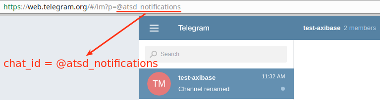 Get Chat ID using Telegram Web | Axibase Time Series Database - ATSD