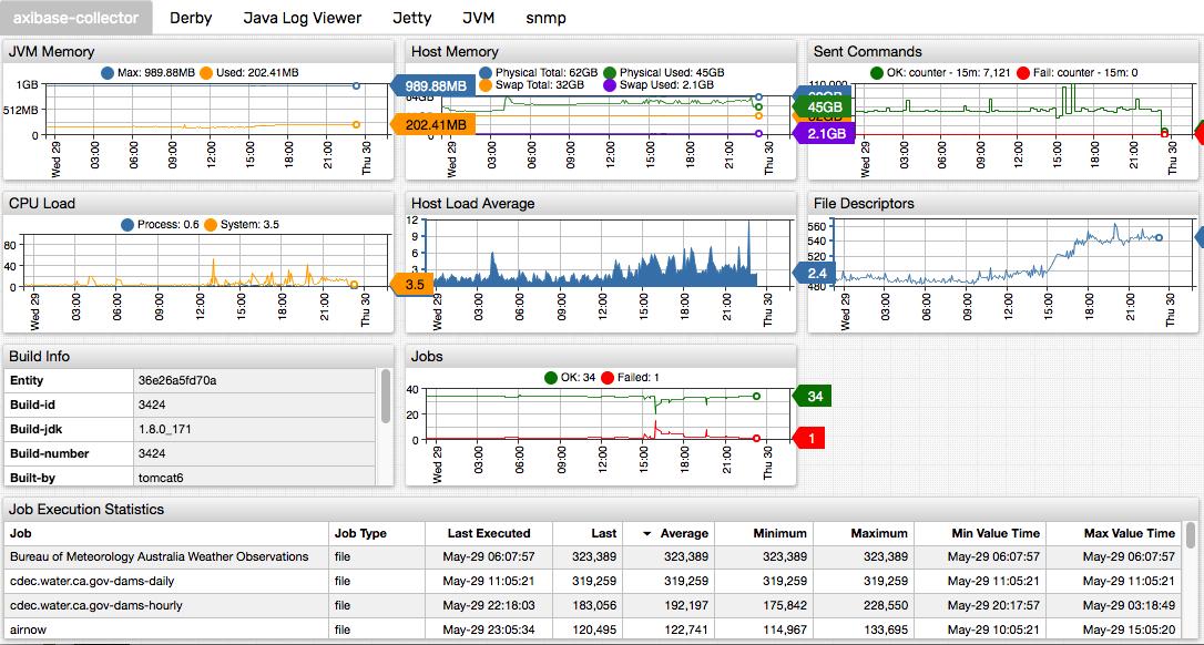 Monitoring   Axibase Collector - ATSD