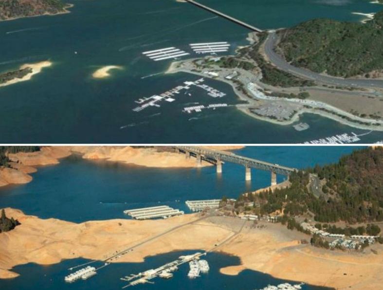 California Water Portals | Axibase Time Series Database Use Cases - ATSD