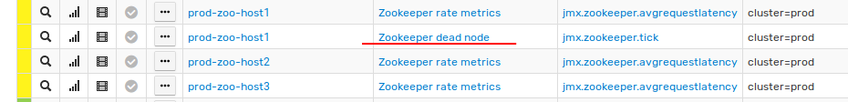 Zookeeper Integration | Axibase Time Series Database Use