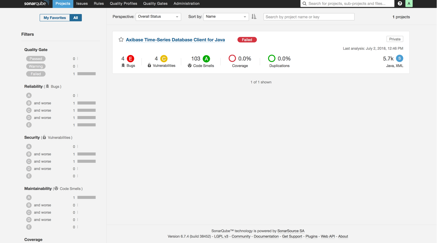 Code Inspection with SonarQube | Axibase Time Series Database Use
