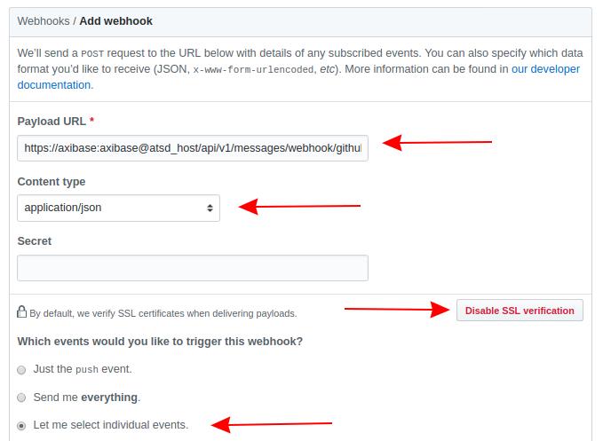 Configuring Slack/Telegram Notifications for New GitHub Pull