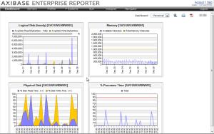 Axibase Enterprise Reporter